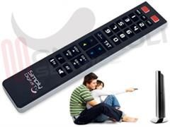 Superior PC Programmable Remote. Simply +